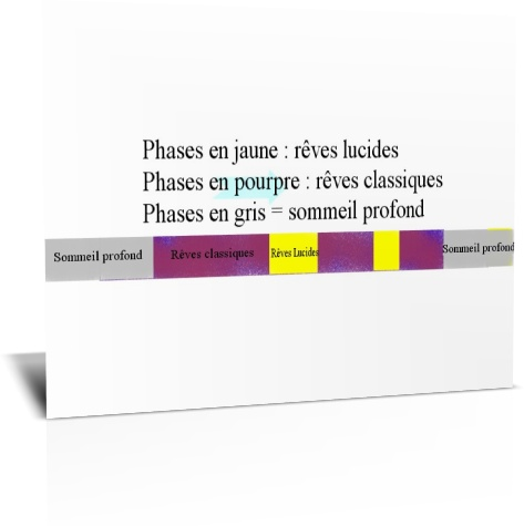 reve-lucide-graphique2