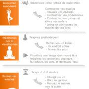 5 façons pour méditer facilement